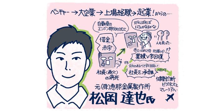 株式会社恵那金属製作所を事業承継し立て直した松岡達也氏
